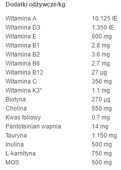 Dodatki dietetyczne karmy ProVet Ultimate