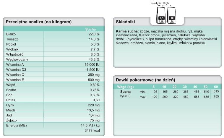 Trovet Dental Tabela