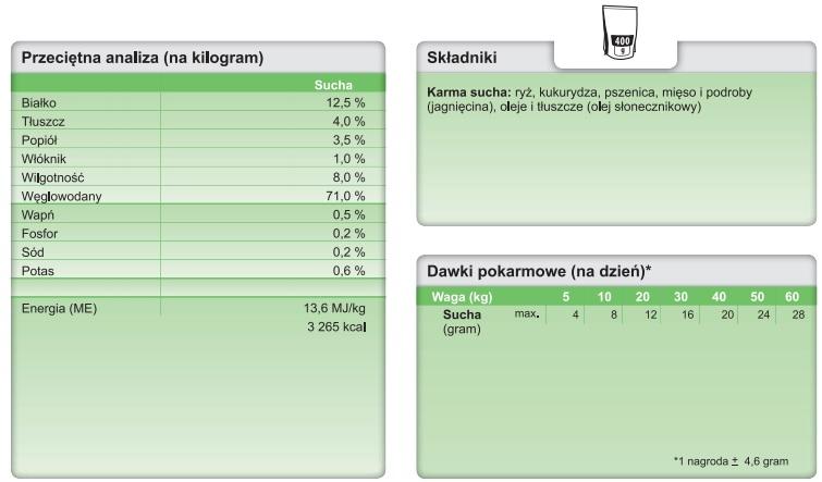 Trovet LCT tabela