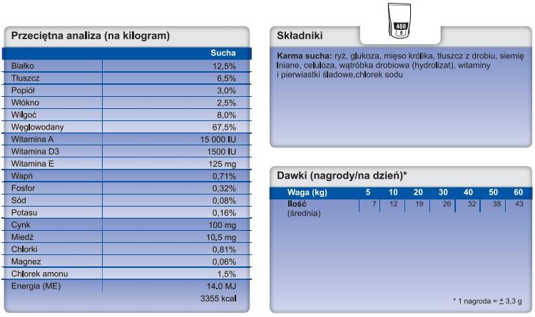 Trovet RRT Tabela